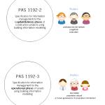 PAS 1192 _ fruitori
