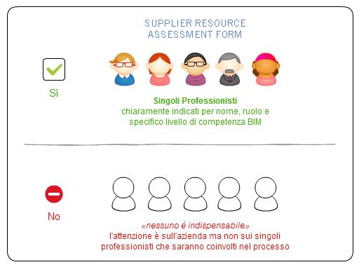 Supplier Resource Assessment Form