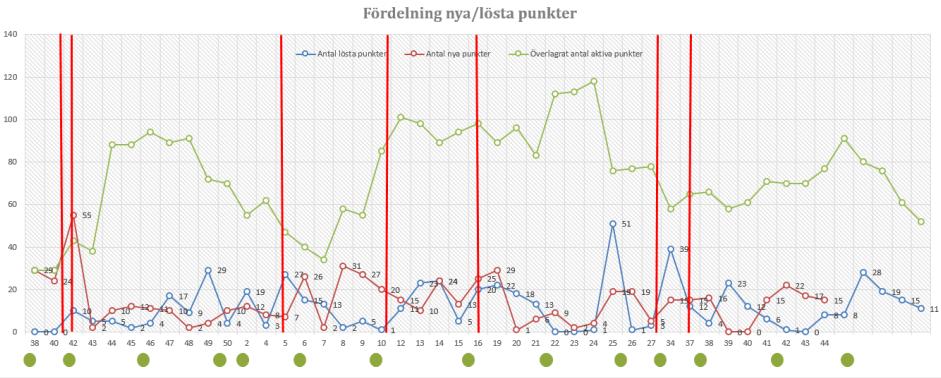 2016-02-03 20_52_06-Rogier Jongeling - Asta 2014 NUF Presentation.pdf