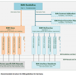 BIM-Guide-Germany (2)
