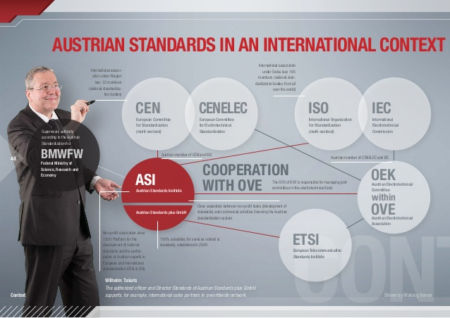 austrian-standards-annual-report-2014-50-638