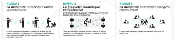rapport_mission_numerique_batiment (1)