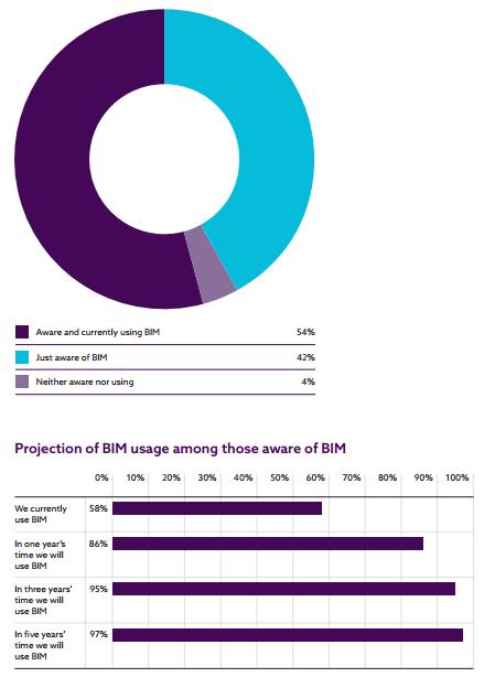 2016-07-20 10_01_39-manufacturers-bim-report-2016.pdf
