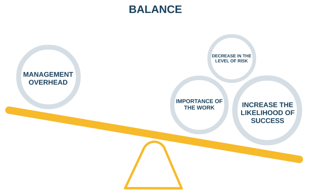 PM - Balance