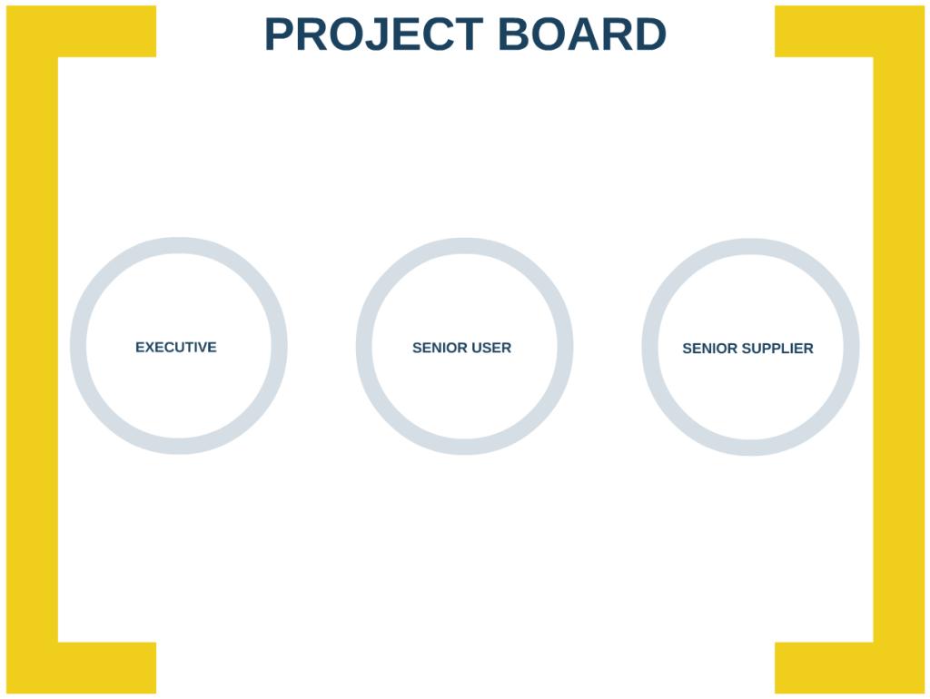 PM - Project Board