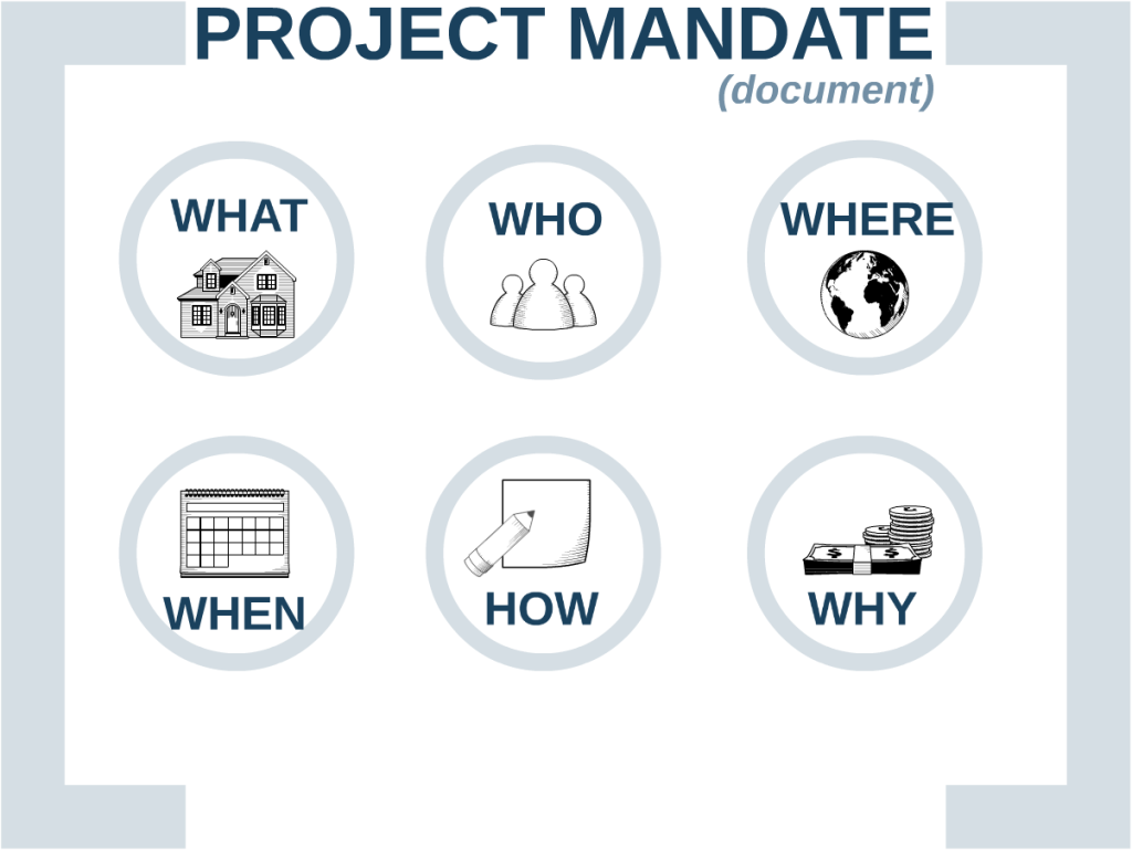 PM - Project Mandate