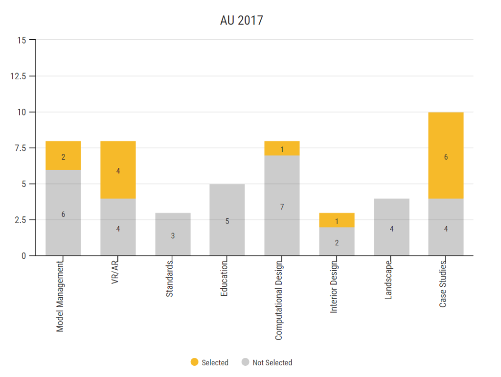au2017_whos