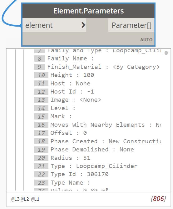 ElementParameters