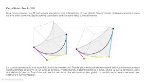 01 - Alessandro Tamburo - Design is changing (2)