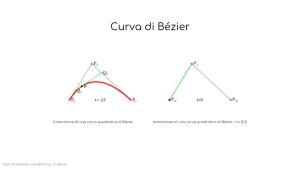 01 - Alessandro Tamburo - Design is changing (3)