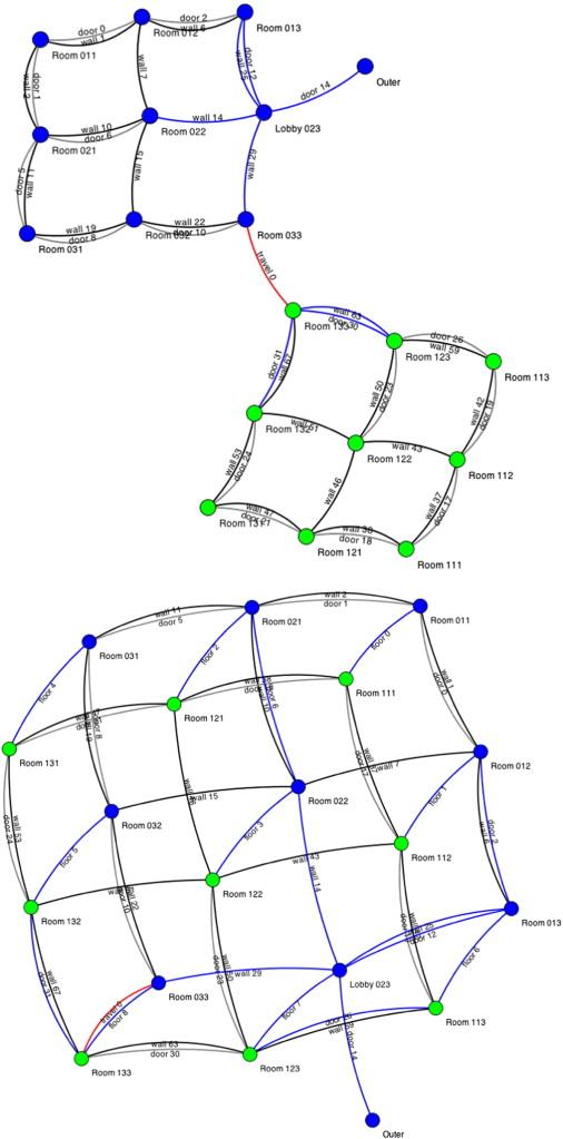 Trasformazione in grafi dei locali di un modello BIM.