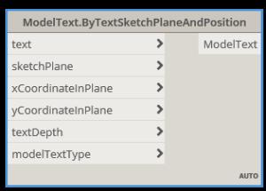 ModelText