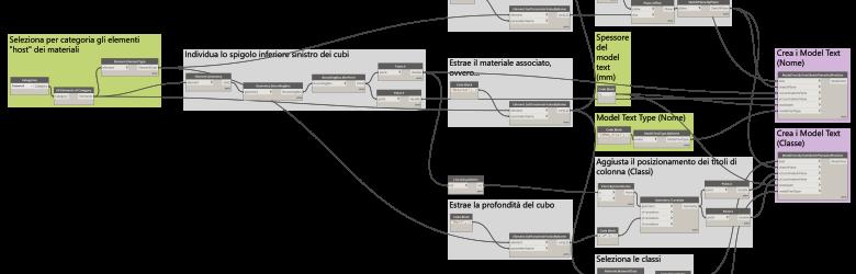 ModelText_001